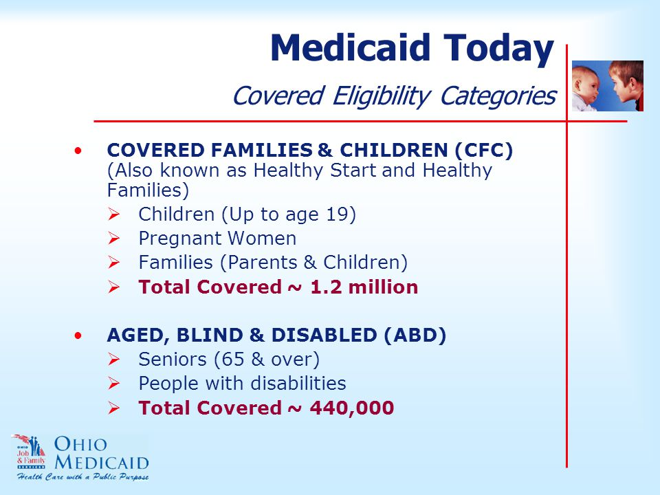 Medicaid Today Covered Eligibility Categories COVERED FAMILIES & CHILDREN (CFC) (Also known as Healthy Start and Healthy Families)  Children (Up to age 19)  Pregnant Women  Families (Parents & Children)  Total Covered ~ 1.2 million AGED, BLIND & DISABLED (ABD)  Seniors (65 & over)  People with disabilities  Total Covered ~ 440,000