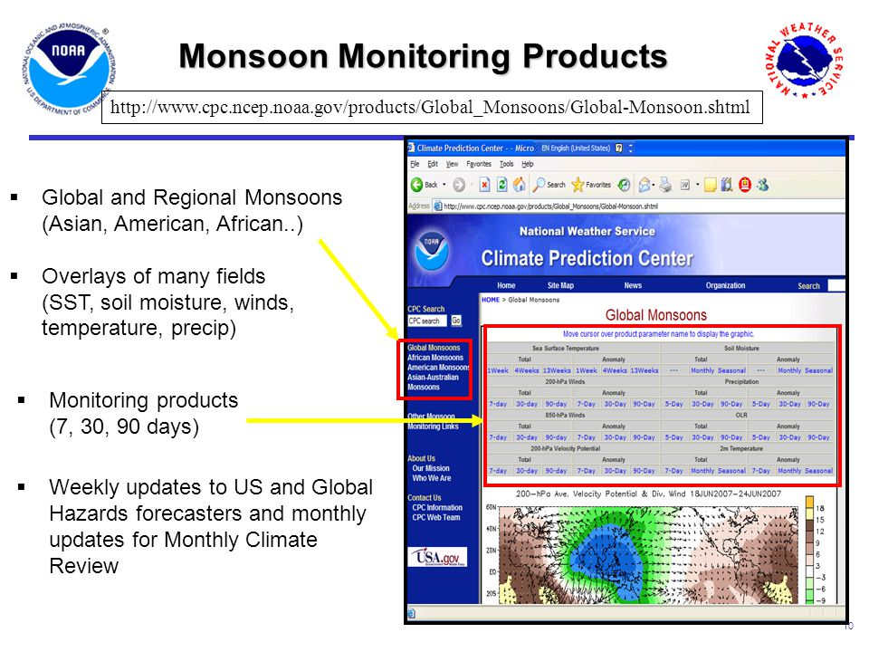 10 Monsoon Monitoring Products  Global and Regional Monsoons (Asian, American, African..)  Overlays of many fields (SST, soil moisture, winds, temperature, precip) http://www.cpc.ncep.noaa.gov/products/Global_Monsoons/Global-Monsoon.shtml  Monitoring products (7, 30, 90 days)  Weekly updates to US and Global Hazards forecasters and monthly updates for Monthly Climate Review
