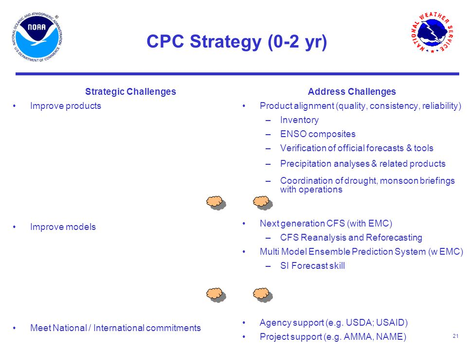 21 CPC Strategy (0-2 yr) Strategic Challenges Improve products Improve models Meet National / International commitments Address Challenges Product alignment (quality, consistency, reliability) –Inventory –ENSO composites –Verification of official forecasts & tools –Precipitation analyses & related products –Coordination of drought, monsoon briefings with operations Next generation CFS (with EMC) –CFS Reanalysis and Reforecasting Multi Model Ensemble Prediction System (w EMC) –SI Forecast skill Agency support (e.g.