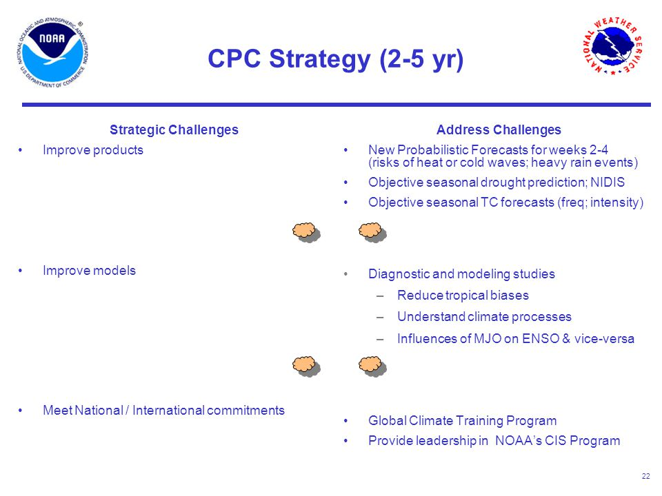22 CPC Strategy (2-5 yr) Strategic Challenges Improve products Improve models Meet National / International commitments Address Challenges New Probabilistic Forecasts for weeks 2-4 (risks of heat or cold waves; heavy rain events) Objective seasonal drought prediction; NIDIS Objective seasonal TC forecasts (freq; intensity) Diagnostic and modeling studies –Reduce tropical biases –Understand climate processes –Influences of MJO on ENSO & vice-versa Global Climate Training Program Provide leadership in NOAA's CIS Program