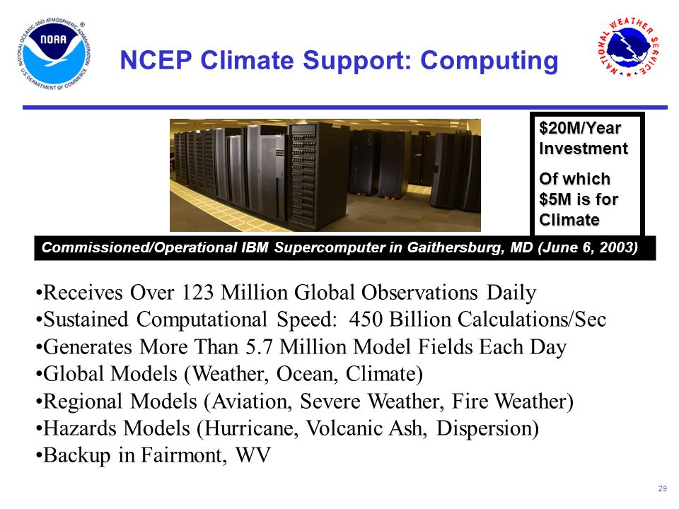 29 Receives Over 123 Million Global Observations Daily Sustained Computational Speed: 450 Billion Calculations/Sec Generates More Than 5.7 Million Model Fields Each Day Global Models (Weather, Ocean, Climate) Regional Models (Aviation, Severe Weather, Fire Weather) Hazards Models (Hurricane, Volcanic Ash, Dispersion) Backup in Fairmont, WV NCEP Climate Support: Computing Commissioned/Operational IBM Supercomputer in Gaithersburg, MD (June 6, 2003) $20M/Year Investment Of which $5M is for Climate