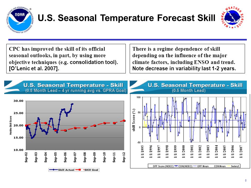 8 CPC has improved the skill of its official seasonal outlooks, in part, by using more objective techniques (e.g.