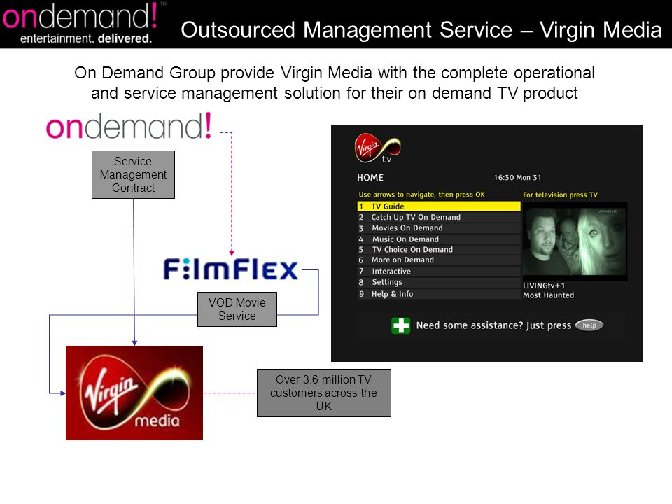 On Demand Group provide Virgin Media with the complete operational and service management solution for their on demand TV product Service Management Contract VOD Movie Service Over 3.6 million TV customers across the UK Virgin Media Outsourced Management Service – Virgin Media