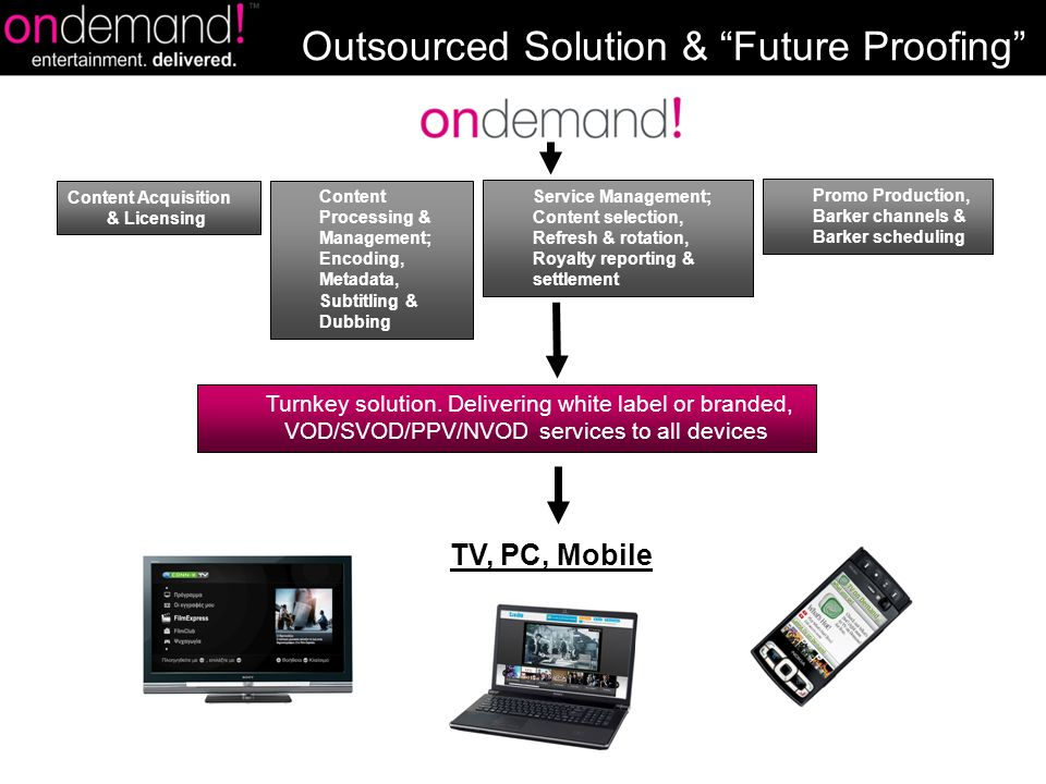 Outsourced Solution & Future Proofing Content Acquisition & Licensing Turnkey solution.