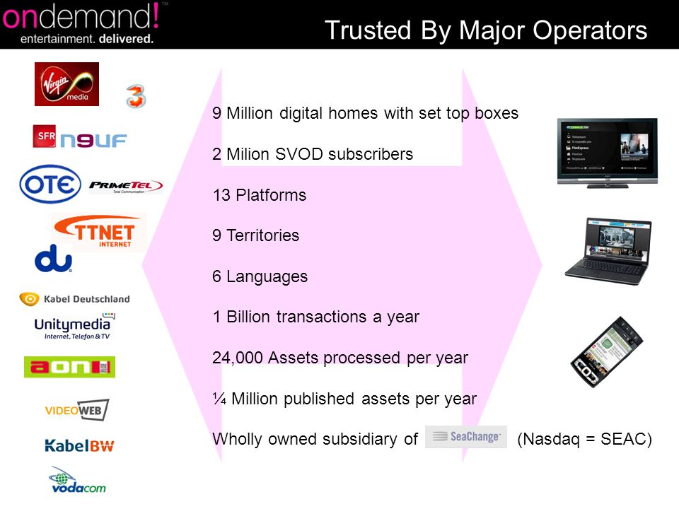 Trusted By Major Operators 9 Million digital homes with set top boxes 2 Milion SVOD subscribers 13 Platforms 9 Territories 6 Languages 1 Billion transactions a year 24,000 Assets processed per year ¼ Million published assets per year Wholly owned subsidiary of (Nasdaq = SEAC)