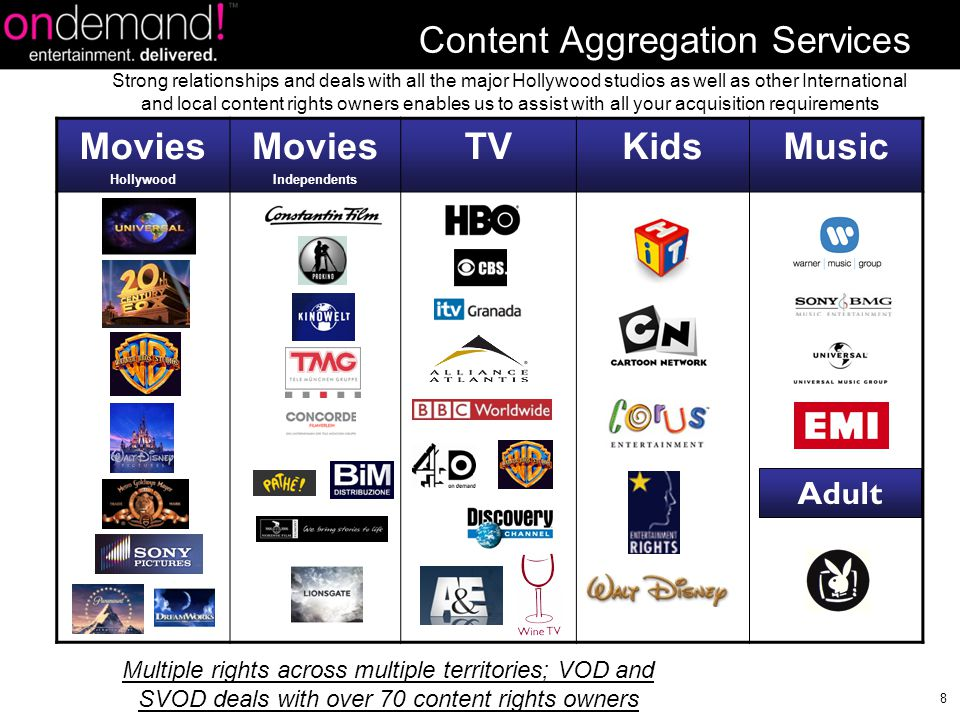 8 Content Aggregation Services Movies Hollywood Movies Independents TVKidsMusic Adult Strong relationships and deals with all the major Hollywood studios as well as other International and local content rights owners enables us to assist with all your acquisition requirements Multiple rights across multiple territories; VOD and SVOD deals with over 70 content rights owners