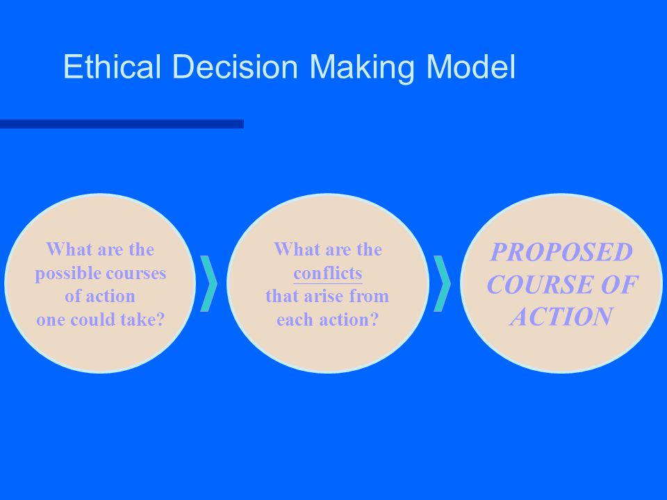 What are the possible courses of action one could take? What are the conflicts that arise from each action? PROPOSED COURSE OF ACTION Ethical Decision
