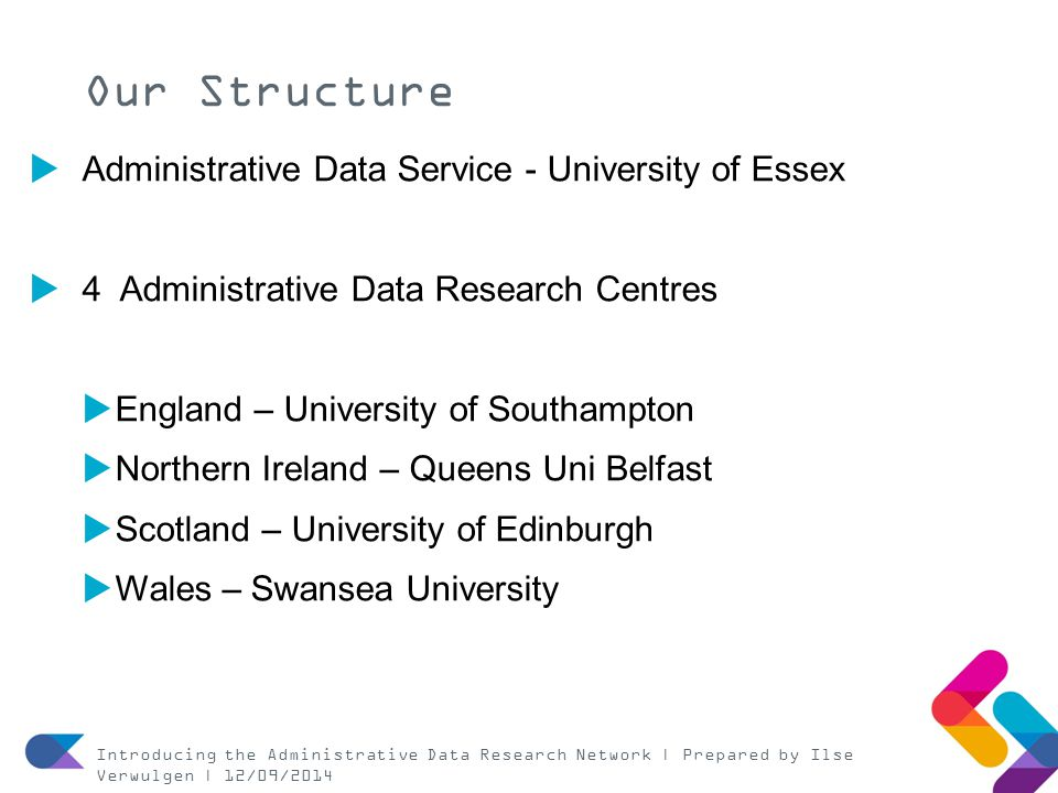 Our Structure  Administrative Data Service - University of Essex  4 Administrative Data Research Centres  England – University of Southampton  Nor