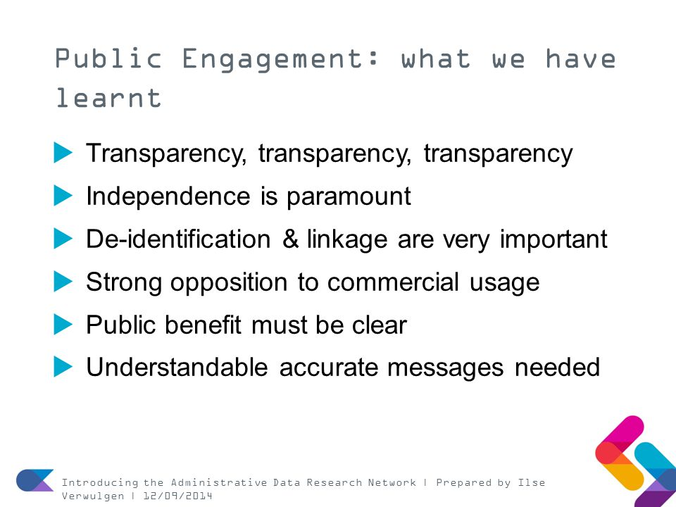 Public Engagement: what we have learnt  Transparency, transparency, transparency  Independence is paramount  De-identification & linkage are very i