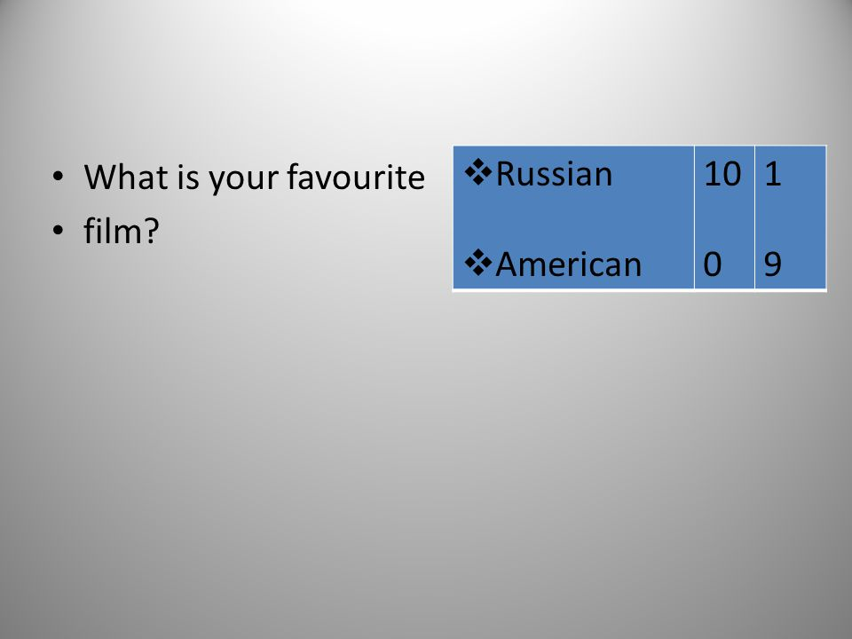 What is your favourite film  Russian  American 10 0 1919