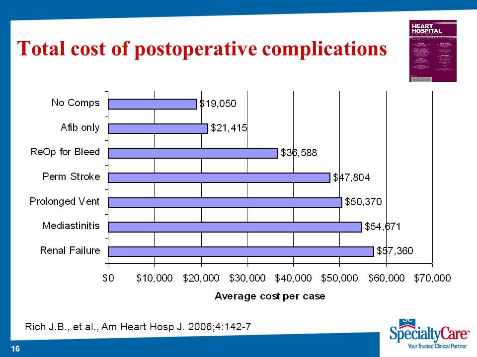 16 Total cost of postoperative complications Rich J.B., et al., Am Heart Hosp J. 2006;4:142-7
