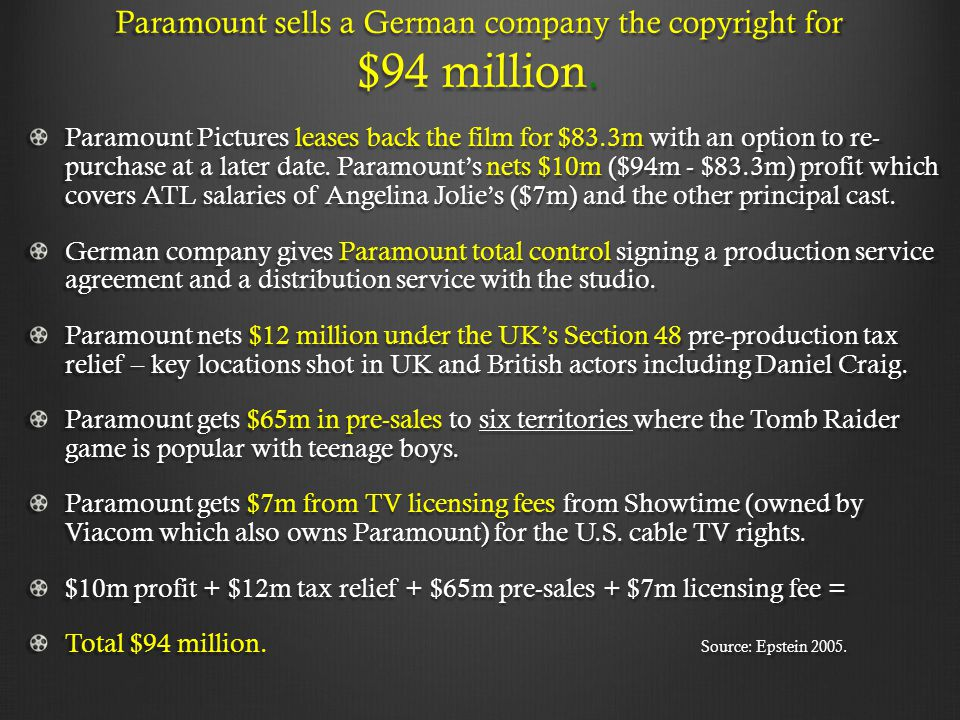 Paramount sells a German company the copyright for $94 million. Paramount Pictures leases back the film for $83.3m with an option to re- purchase at a