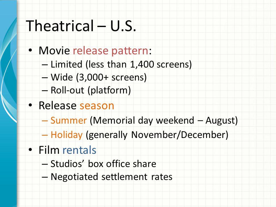 Theatrical – U.S.