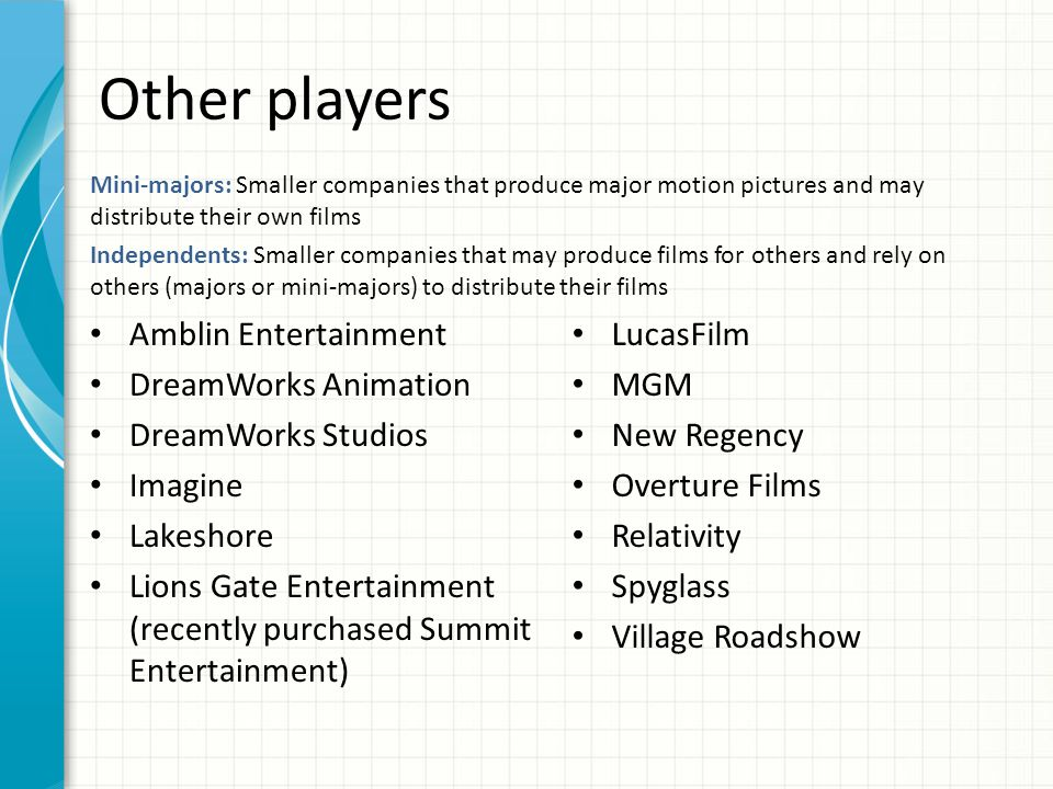 Other players Mini-majors: Smaller companies that produce major motion pictures and may distribute their own films Independents: Smaller companies that may produce films for others and rely on others (majors or mini-majors) to distribute their films Amblin Entertainment DreamWorks Animation DreamWorks Studios Imagine Lakeshore Lions Gate Entertainment (recently purchased Summit Entertainment) LucasFilm MGM New Regency Overture Films Relativity Spyglass Village Roadshow