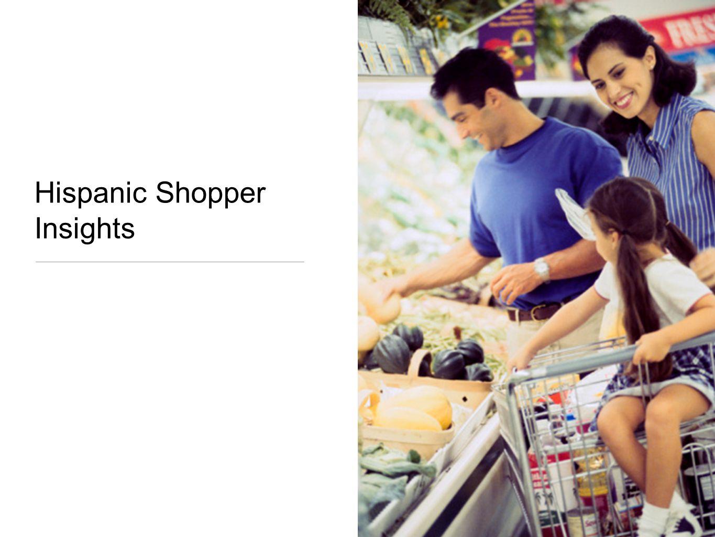 Hispanic Shopper Insights