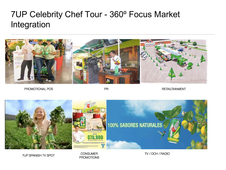 7UP Celebrity Chef Tour - 360º Focus Market Integration
