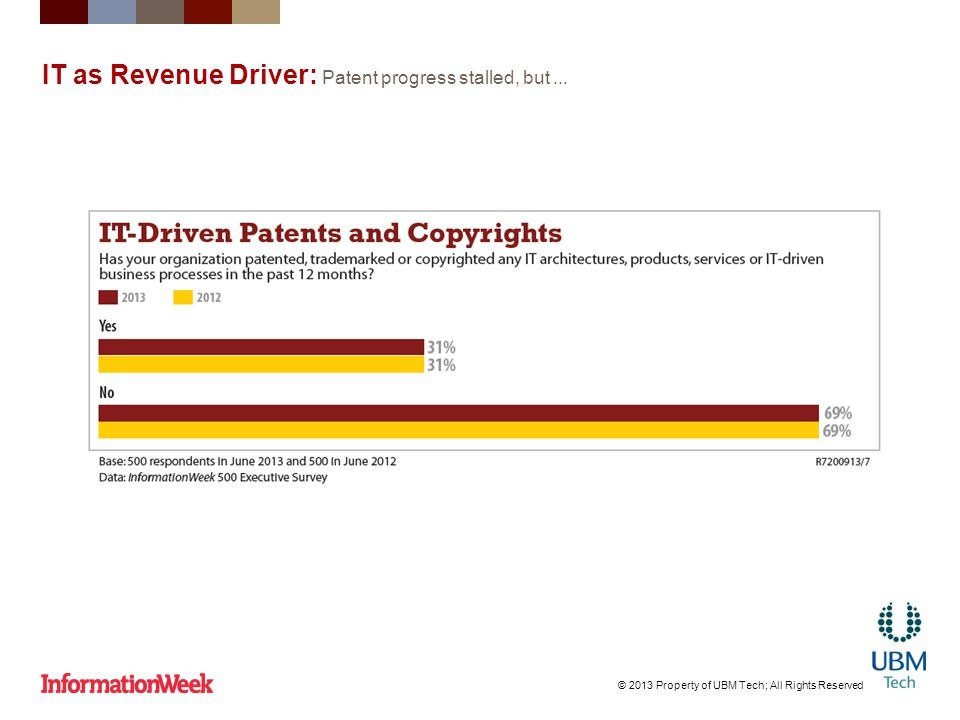 IT as Revenue Driver: Patent progress stalled, but...