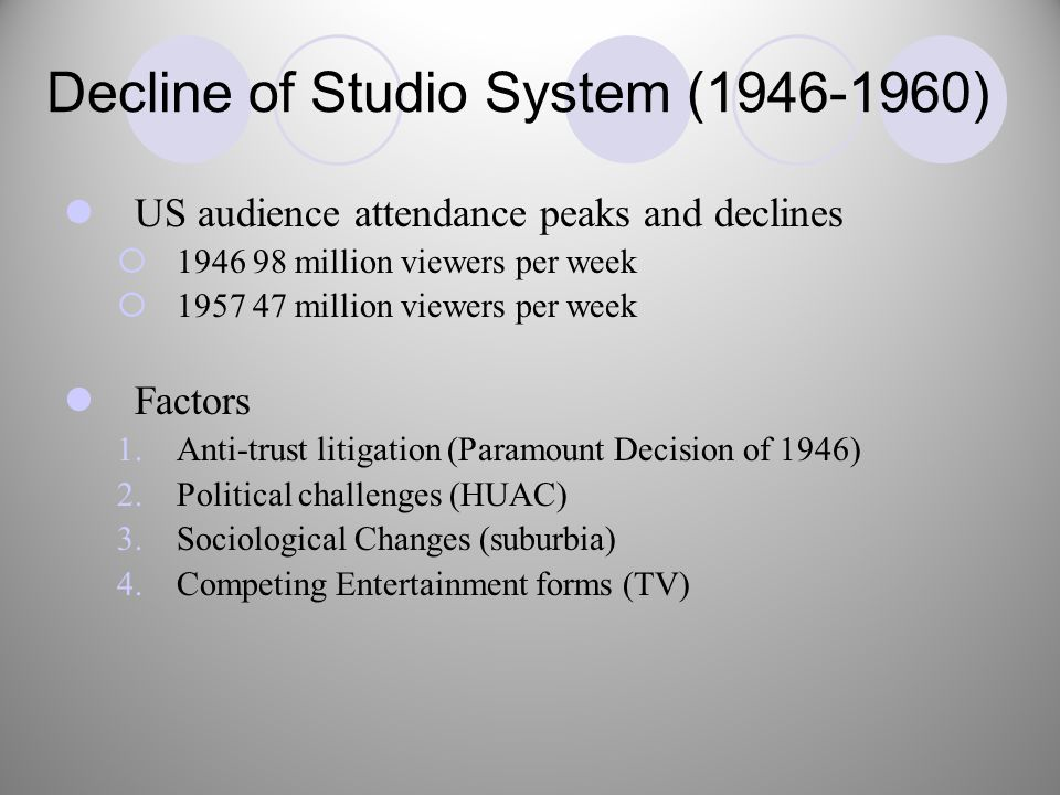 Decline of Studio System (1946-1960) US audience attendance peaks and declines  1946 98 million viewers per week  1957 47 million viewers per week Factors 1.Anti-trust litigation (Paramount Decision of 1946) 2.Political challenges (HUAC) 3.Sociological Changes (suburbia) 4.Competing Entertainment forms (TV)