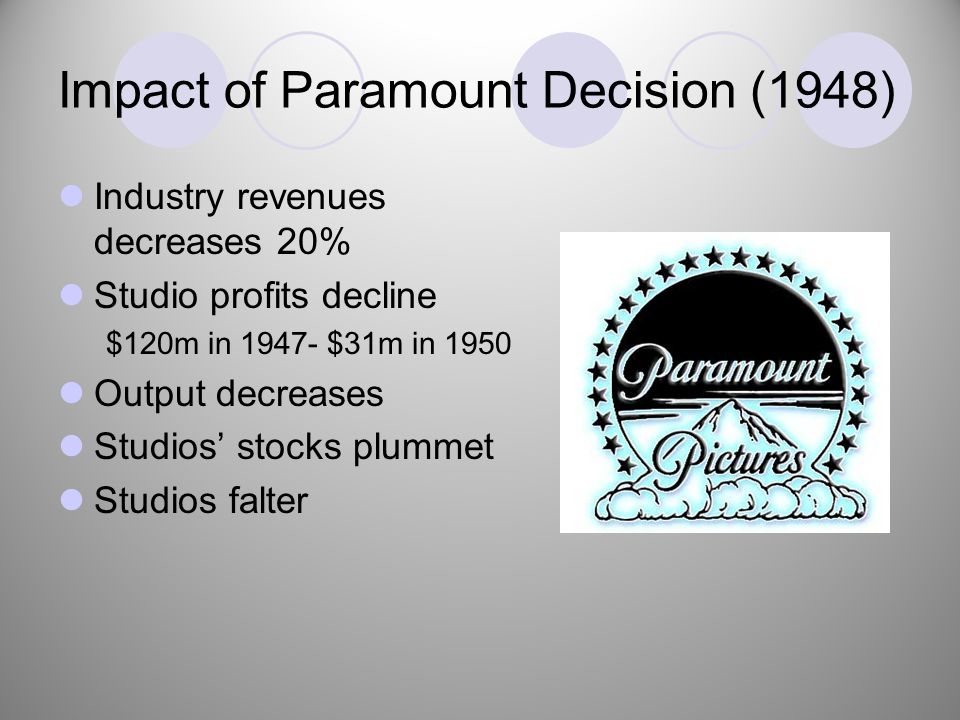 Impact of Paramount Decision (1948) Industry revenues decreases 20% Studio profits decline $120m in 1947- $31m in 1950 Output decreases Studios' stocks plummet Studios falter