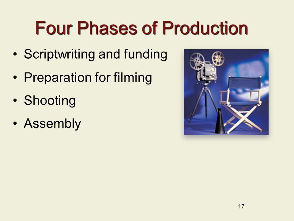 17 Four Phases of Production Scriptwriting and funding Preparation for filming Shooting Assembly