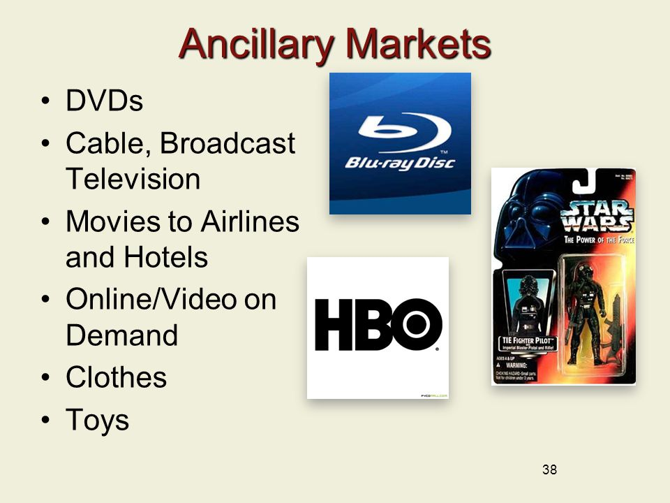 Ancillary Markets DVDs Cable, Broadcast Television Movies to Airlines and Hotels Online/Video on Demand Clothes Toys 38