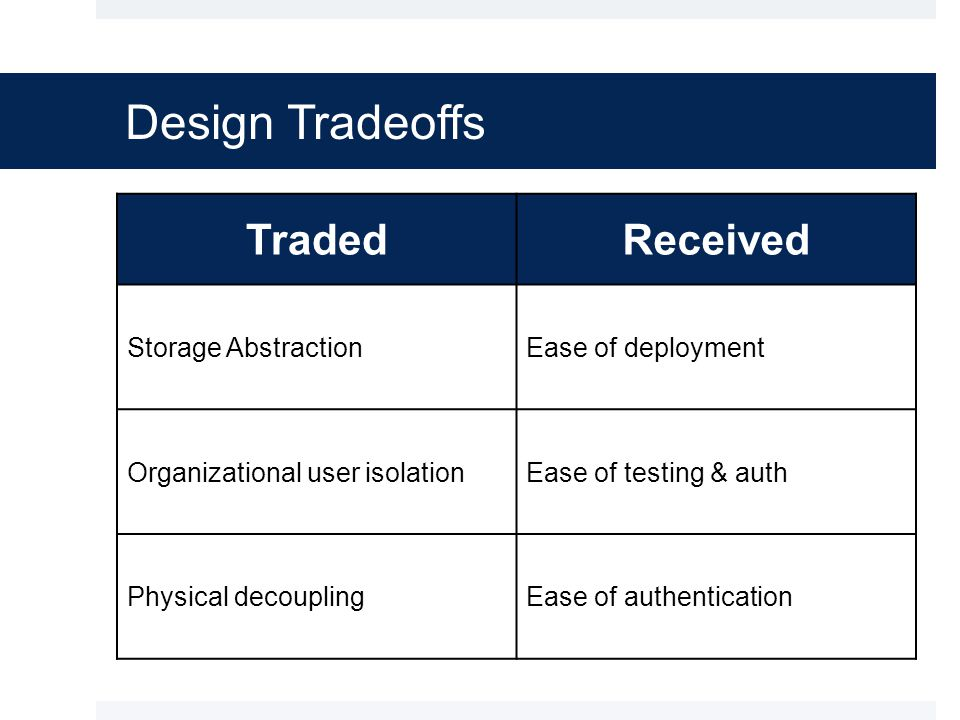Design Tradeoffs TradedReceived Storage AbstractionEase of deployment Organizational user isolationEase of testing & auth Physical decouplingEase of authentication