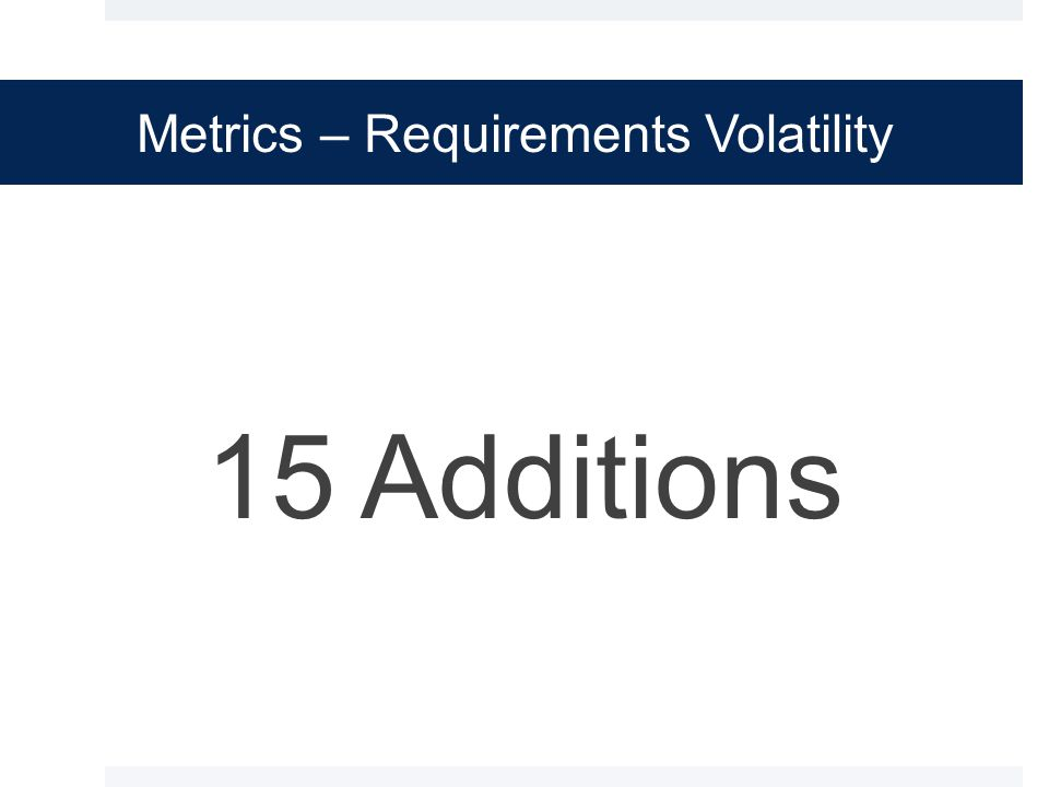 Metrics – Requirements Volatility 15 Additions