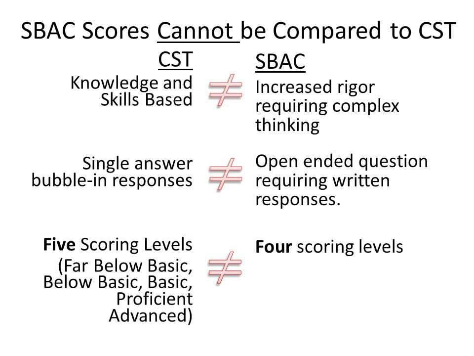 SBAC Scores Cannot be Compared to CST CST Knowledge and Skills Based Single answer bubble-in responses Five Scoring Levels (Far Below Basic, Below Bas