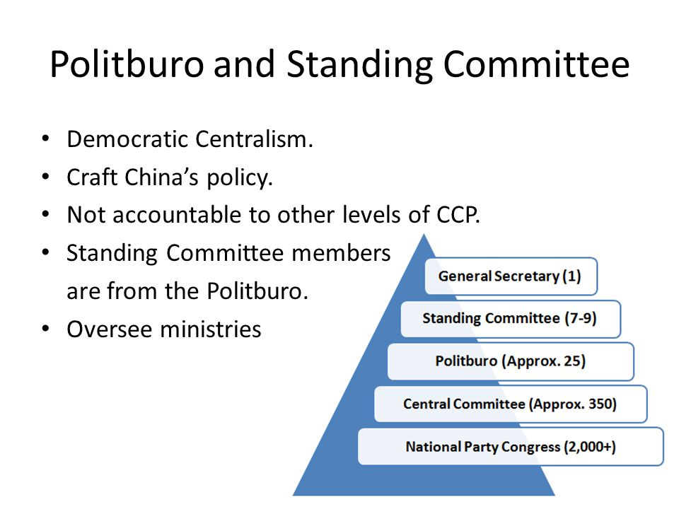 Politburo and Standing Committee Democratic Centralism.