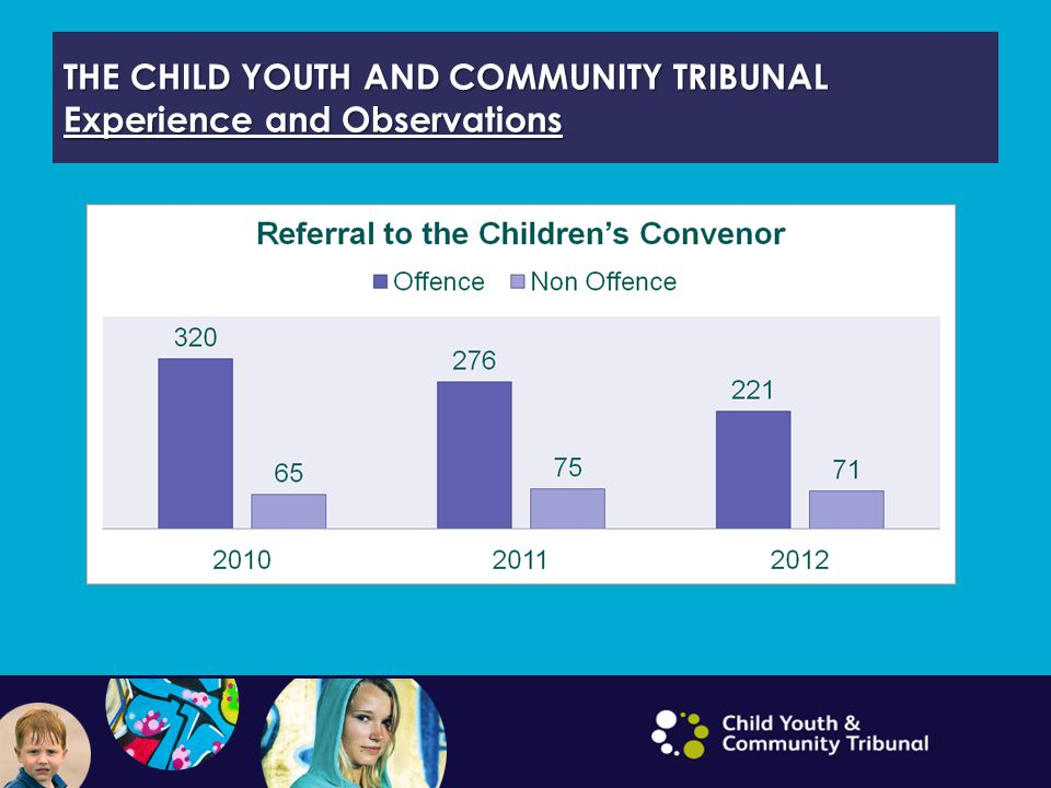 THE CHILD YOUTH AND COMMUNITY TRIBUNAL Experience and Observations