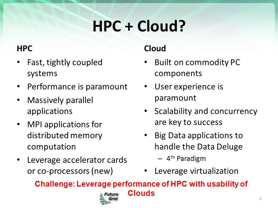 HPC + Cloud.