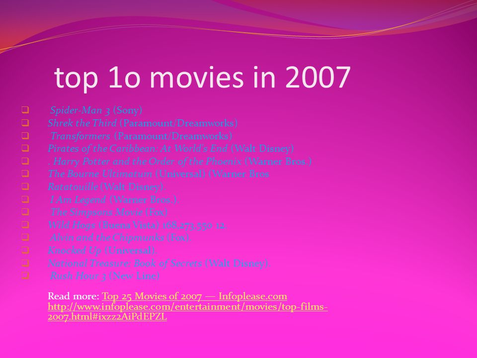 top 1o movies in 2007  Spider-Man 3 (Sony)  Shrek the Third (Paramount/Dreamworks)  Transformers (Paramount/Dreamworks)  Pirates of the Caribbean: