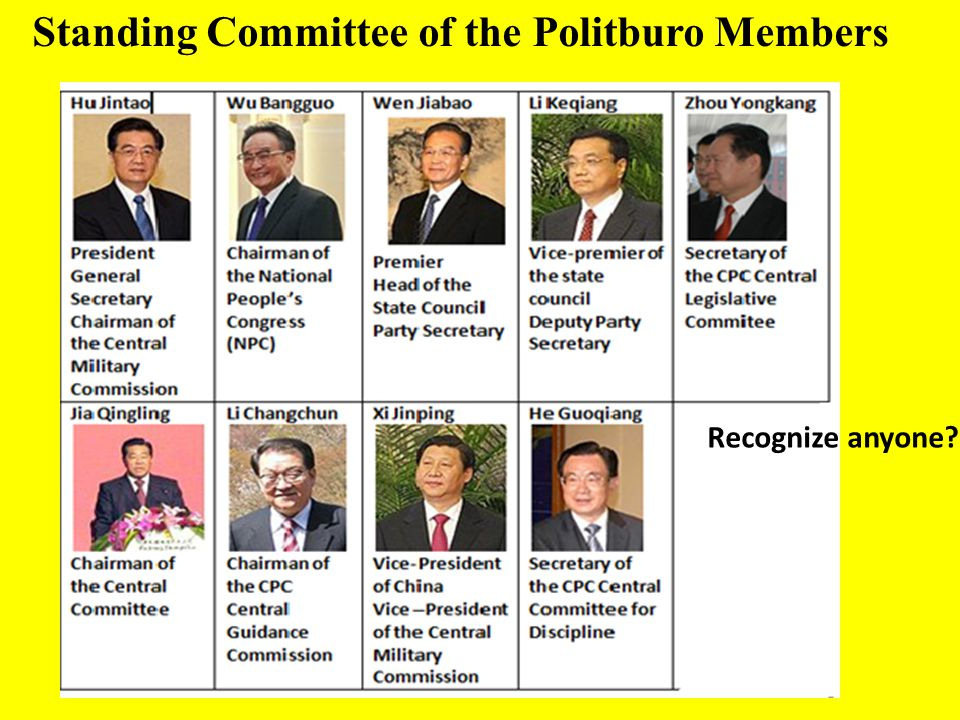 Standing Committee of the Politburo Members Recognize anyone