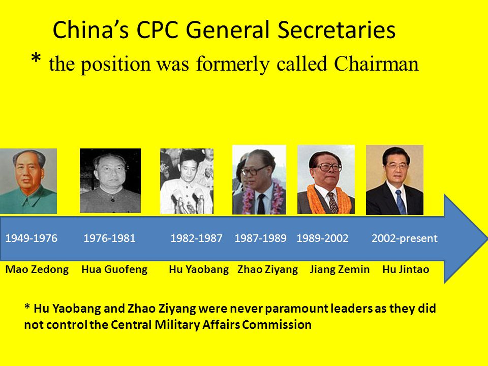 China's CPC General Secretaries * the position was formerly called Chairman 1949-1976 1976-1981 1982-1987 1987-1989 1989-2002 2002-present Mao ZedongHua GuofengHu YaobangZhao ZiyangJiang ZeminHu Jintao * Hu Yaobang and Zhao Ziyang were never paramount leaders as they did not control the Central Military Affairs Commission