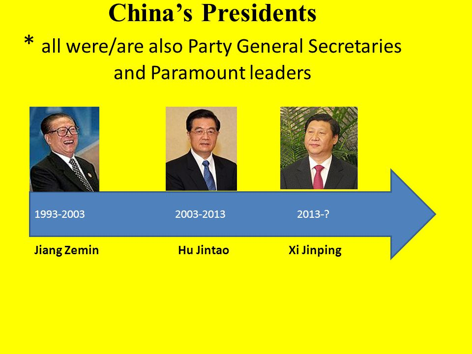 China's Presidents * all were/are also Party General Secretaries and Paramount leaders 1993-2003 2003-2013 2013-.