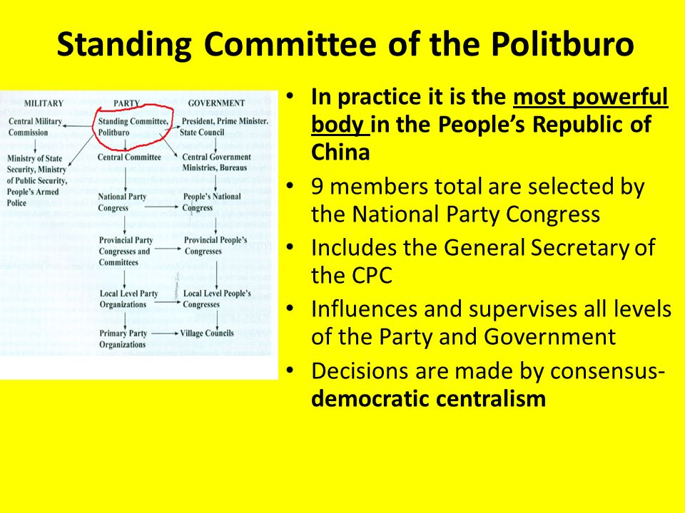 Standing Committee of the Politburo In practice it is the most powerful body in the People's Republic of China 9 members total are selected by the National Party Congress Includes the General Secretary of the CPC Influences and supervises all levels of the Party and Government Decisions are made by consensus- democratic centralism