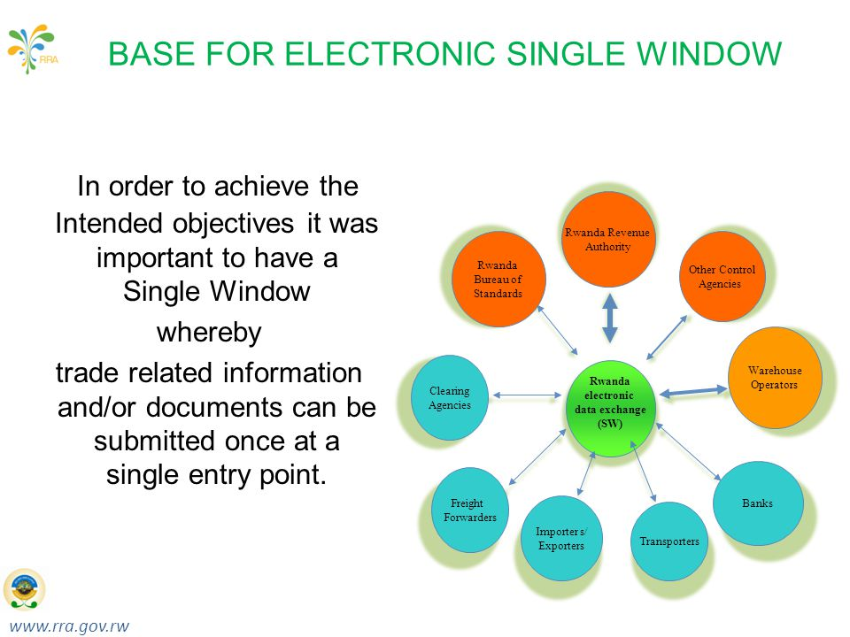 www.rra.gov.rw Taxes for Growth & Development RWANDA REVENUE AUTHORITY BASE FOR ELECTRONIC SINGLE WINDOW In order to achieve the Intended objectives it was important to have a Single Window whereby trade related information and/or documents can be submitted once at a single entry point.