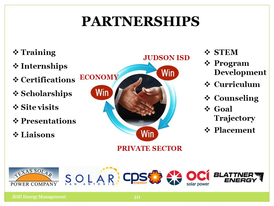PARTNERSHIPS JUDSON ISD PRIVATE SECTOR ECONOMY  Training  Internships  Certifications  Scholarships  Site visits  Presentations  Liaisons  STEM  Program Development  Curriculum  Counseling  Goal Trajectory  Placement JISD Energy Management 10
