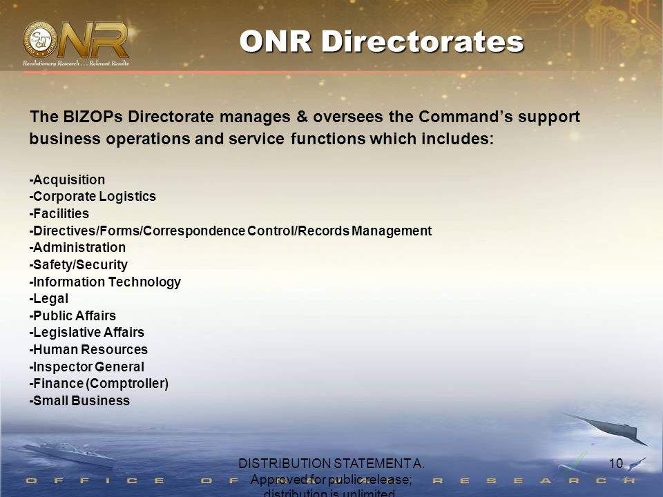 10 The BIZOPs Directorate manages & oversees the Command's support business operations and service functions which includes: -Acquisition -Corporate Logistics -Facilities -Directives/Forms/Correspondence Control/Records Management -Administration -Safety/Security -Information Technology -Legal -Public Affairs -Legislative Affairs -Human Resources -Inspector General -Finance (Comptroller) -Small Business ONR Directorates DISTRIBUTION STATEMENT A.