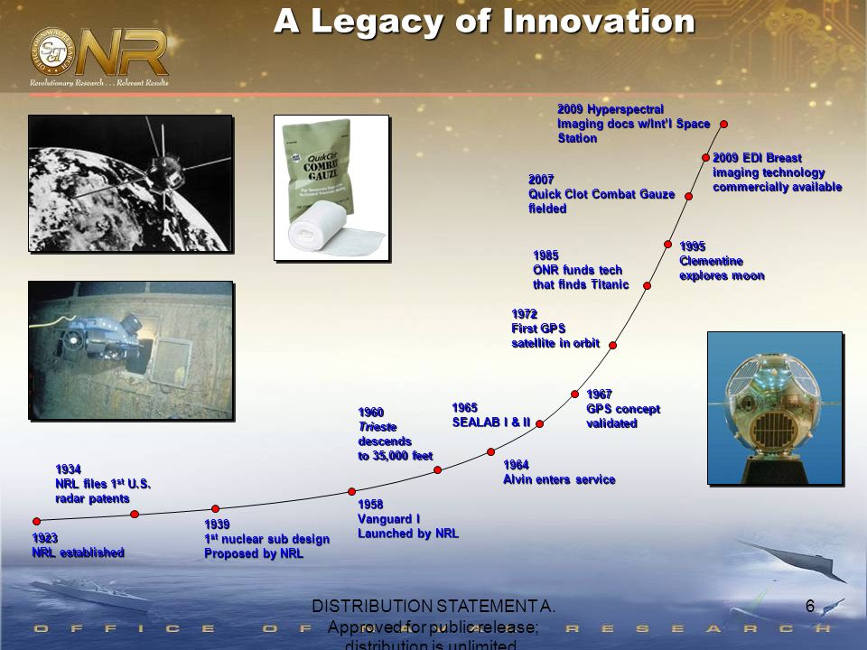 2007 Quick Clot Combat Gauze fielded A Legacy of Innovation 1934 NRL files 1 st U.S. radar patents 1964 Alvin enters service 1965 SEALAB I & II 1972 F