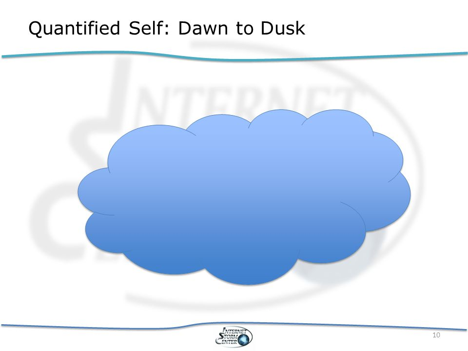 Quantified Self: Dawn to Dusk 10
