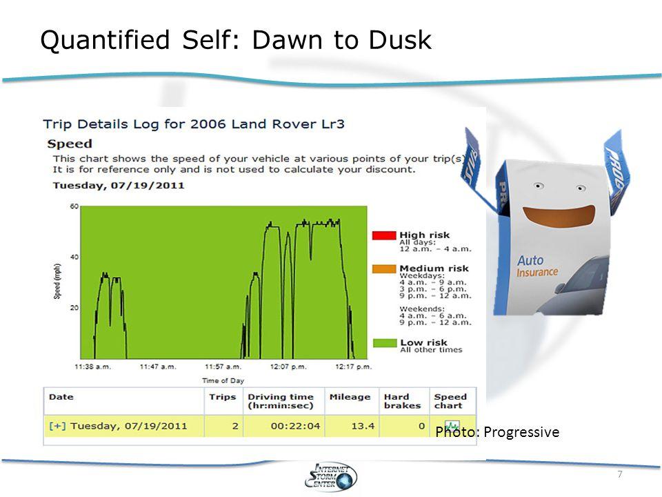 Quantified Self: Dawn to Dusk 8 Photo: Fitbit