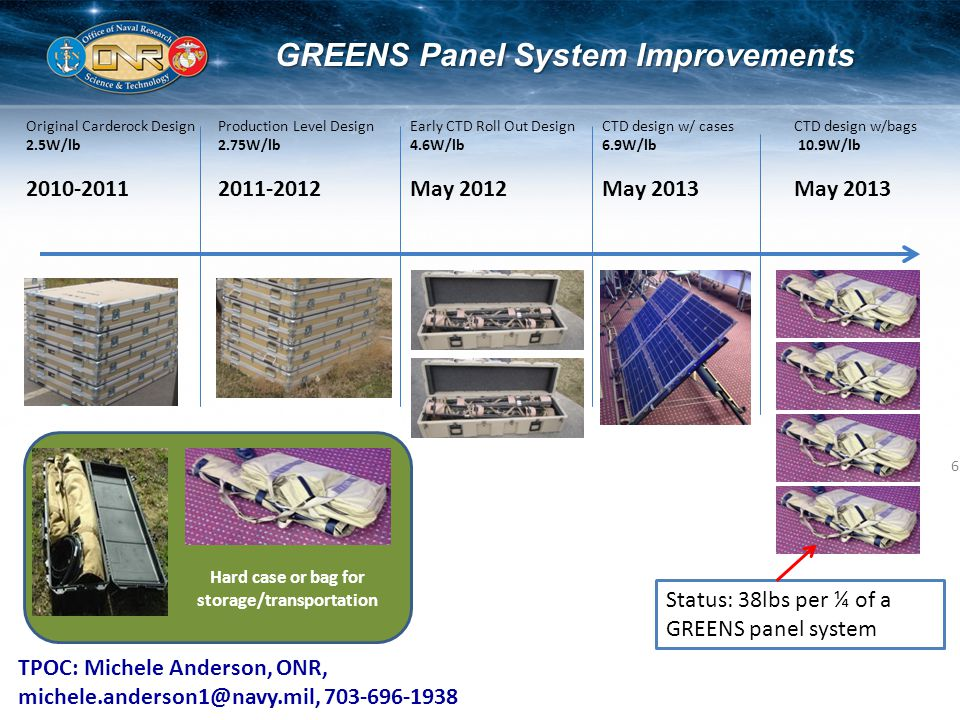 6 GREENS Panel System Improvements This report contains Information which is provided in confidence to the Governments of [Australia, Canada, New Zeal