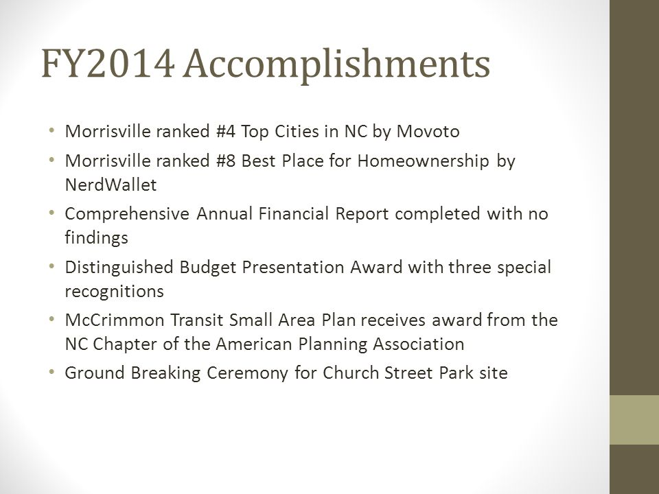 FY2014 Accomplishments Morrisville ranked #4 Top Cities in NC by Movoto Morrisville ranked #8 Best Place for Homeownership by NerdWallet Comprehensive Annual Financial Report completed with no findings Distinguished Budget Presentation Award with three special recognitions McCrimmon Transit Small Area Plan receives award from the NC Chapter of the American Planning Association Ground Breaking Ceremony for Church Street Park site