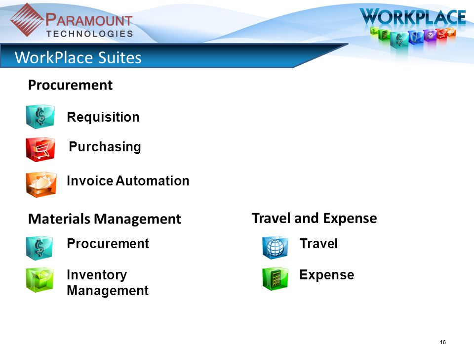 16 WorkPlace Suites Purchasing Invoice Automation Procurement Inventory Management Procurement Materials Management Travel Expense Travel and Expense