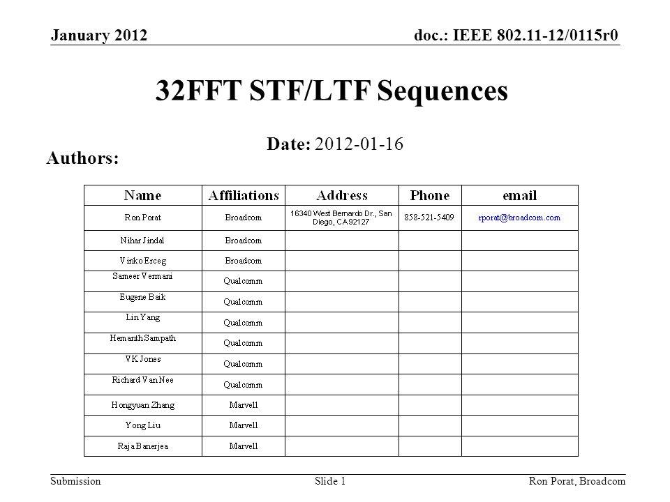 doc.: IEEE 802.11-12/0115r0 Submission Appendix B – Autocorrelation Drop Slide 12 Ron Porat, Broadcom January 2012