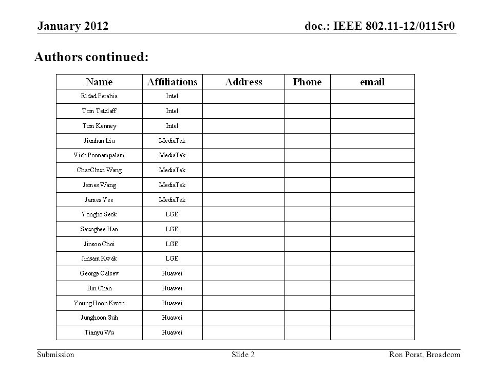 doc.: IEEE 802.11-12/0115r0 Submission January 2012 Ron Porat, Broadcom Authors continued: Slide 2