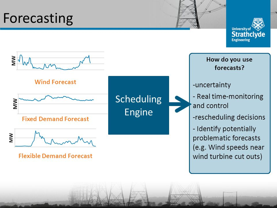 Forecasting Scheduling Engine How do you use forecasts.
