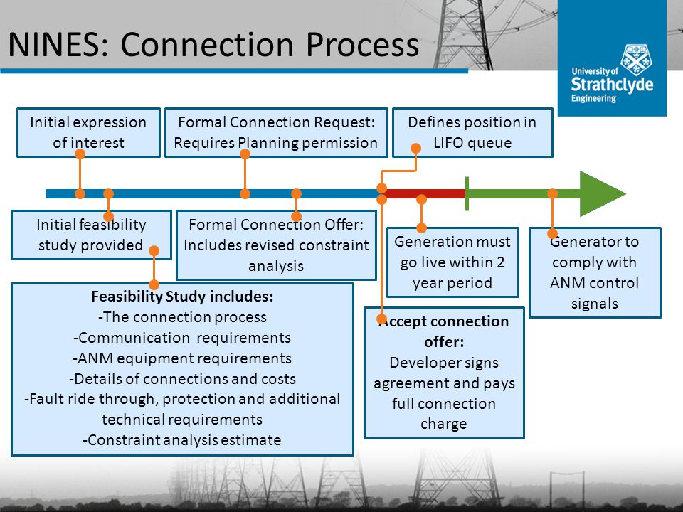 NINES: Connection Process Initial expression of interest Initial feasibility study provided Formal Connection Request: Requires Planning permission Feasibility Study includes: -The connection process -Communication requirements -ANM equipment requirements -Details of connections and costs -Fault ride through, protection and additional technical requirements -Constraint analysis estimate Accept connection offer: Developer signs agreement and pays full connection charge Generation must go live within 2 year period Defines position in LIFO queue Generator to comply with ANM control signals Formal Connection Offer: Includes revised constraint analysis