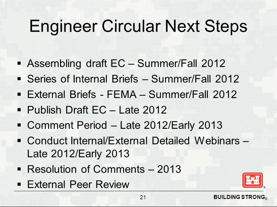 BUILDING STRONG ® Engineer Circular Next Steps  Assembling draft EC – Summer/Fall 2012  Series of Internal Briefs – Summer/Fall 2012  External Brie